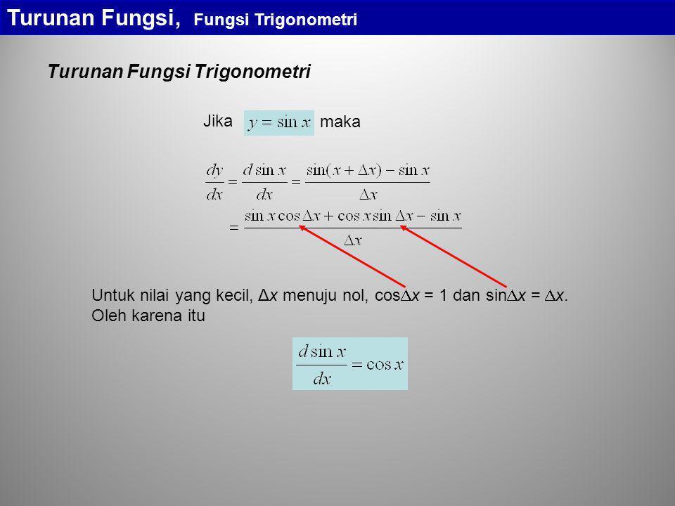 Turunan Fungsi, Fungsi Trigonometri Turunan Fungsi Trigonometri maka Jika Untuk nilai yang kecil, Δx menuju nol, cos  x = 1 dan sin  x =  x. Oleh k