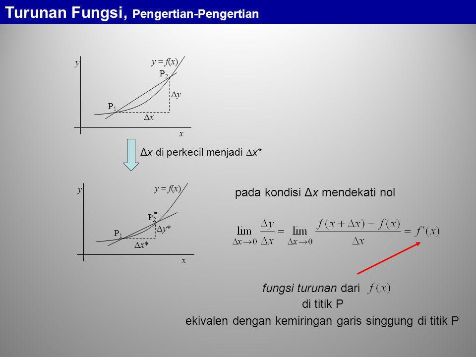 P dx dy  x y P dx dy  x y P dx dy  x y Turunan Fungsi, Diferensial dx dan dy Penjelasan secara grafis P dx dy  y x Ini adalah peubah bebas Ini adalah fungsi (peubah tak bebas) P dx dy  y x Jika dx berubah, maka dy berubah sedemikian rupa sehingga dy/dx sama dengan kemiringan garis singgung pada kurva Diferensial dx dianggap bernilai positif jika ia mengarah ke kanan dan negatif jika mengarah ke kiri .