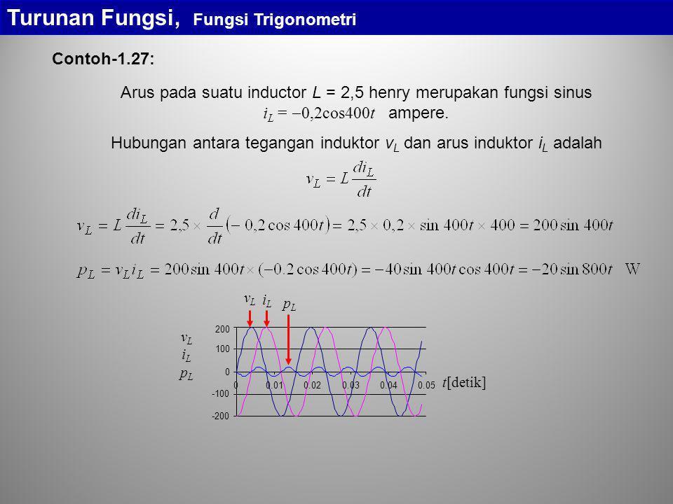 Turunan Fungsi, Fungsi Trigonometri Contoh-1.27: Arus pada suatu inductor L = 2,5 henry merupakan fungsi sinus i L =  0,2cos400t ampere. Hubungan ant