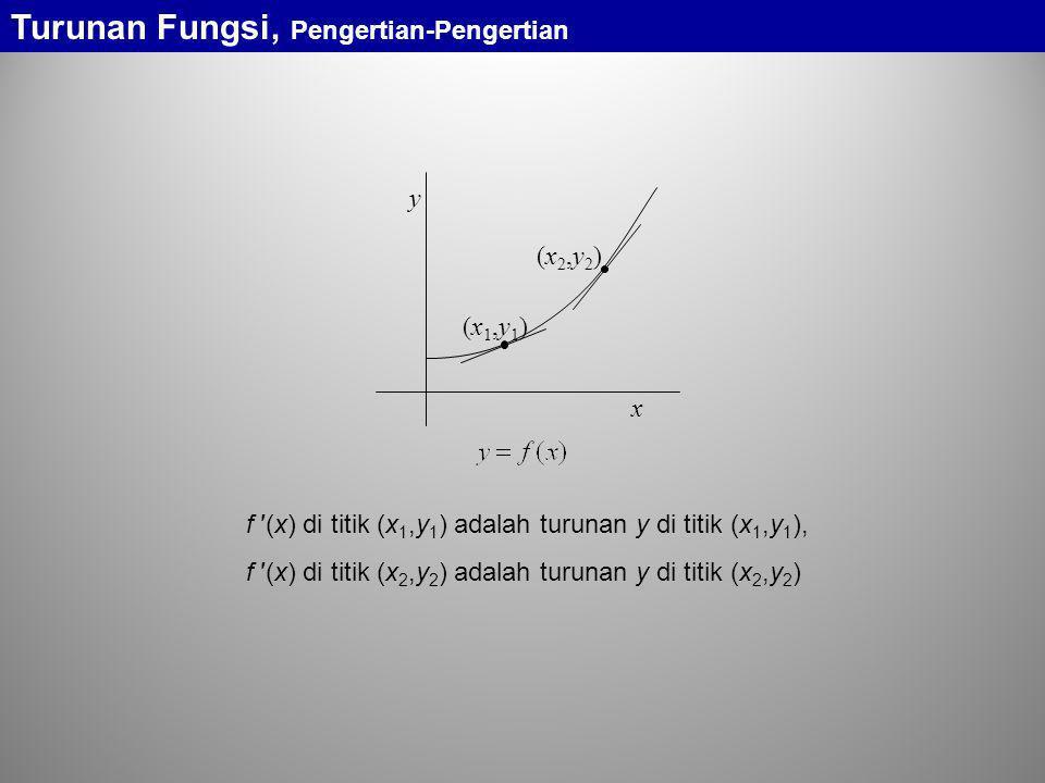 Turunan Fungsi, Fungsi Implisit Sebagian fungsi implisit dapat diubah ke dalam bentuk explisit namun sebagian yang lain tidak.