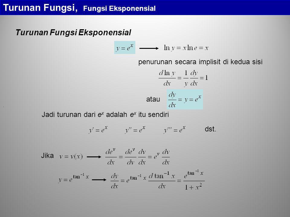 Turunan Fungsi Eksponensial Turunan Fungsi, Fungsi Eksponensial penurunan secara implisit di kedua sisi atau Jadi turunan dari e x adalah e x itu send