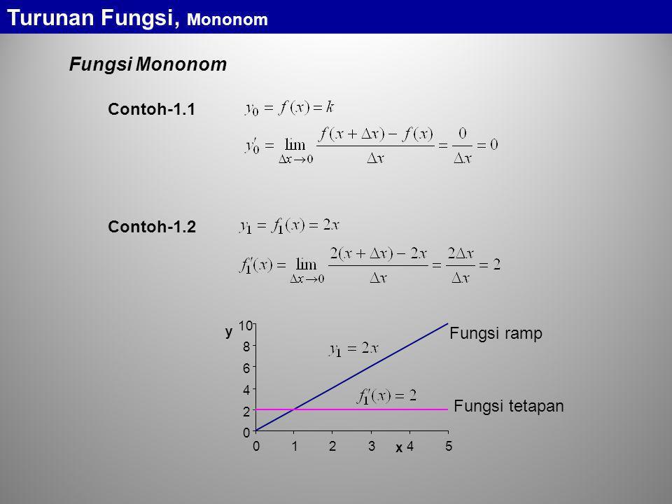 Turunan Fungsi, Fungsi Trigonometri Turunan Fungsi Trigonometri maka Jika Untuk nilai yang kecil, Δx menuju nol, cos  x = 1 dan sin  x =  x.