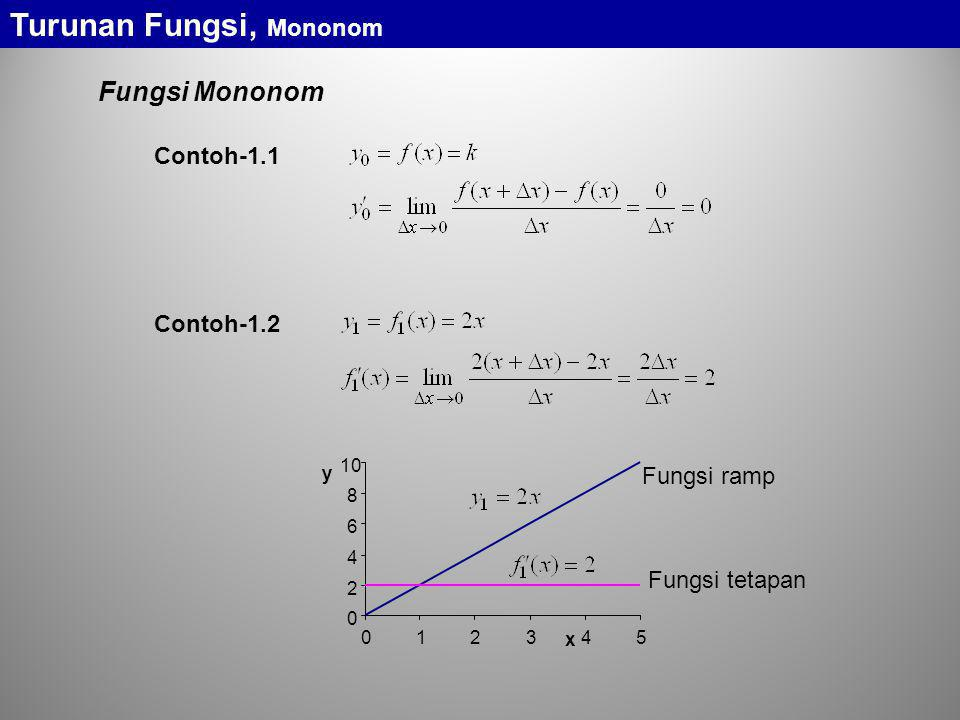Turunan fungsi mononom pangkat 2 berbentuk mononom pangkat 1 (kurva garis lurus) Turunan Fungsi, Mononom Contoh-1.3 Turunan fungsi mononom pangkat 3 berbentuk mononom pangkat 2 (kurva parabola) Contoh-1.4