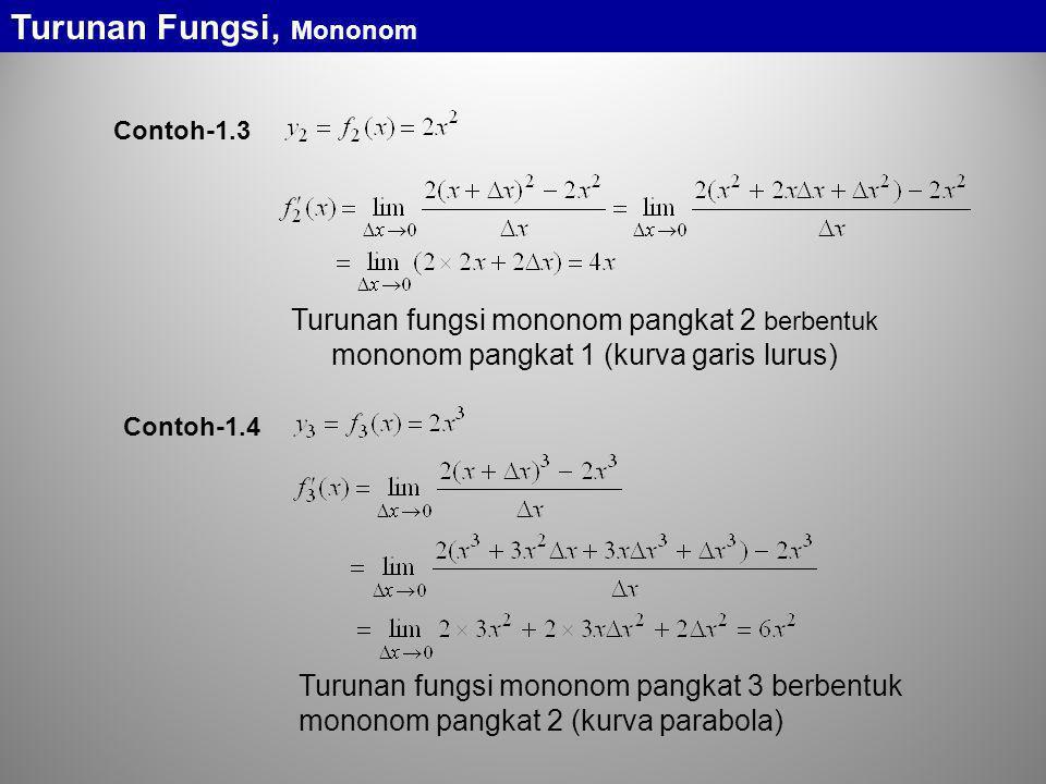 Turunan Fungsi, Mononom Secara umum, turunan mononom adalah Jika n = 1 maka kurva fungsi berbentuk garis lurus dan turunannya berupa nilai konstan, Jika n > 1, maka turunan fungsi akan merupakan fungsi x, Fungsi turunan ini dapat diturunkan lagi dan kita mendapatkan fungsi turunan berikutnya, yang mungkin masih dapat diturunkan lagi turunan dari *) Untuk n berupa bilangan tak bulat akan dibahas kemudian *)
