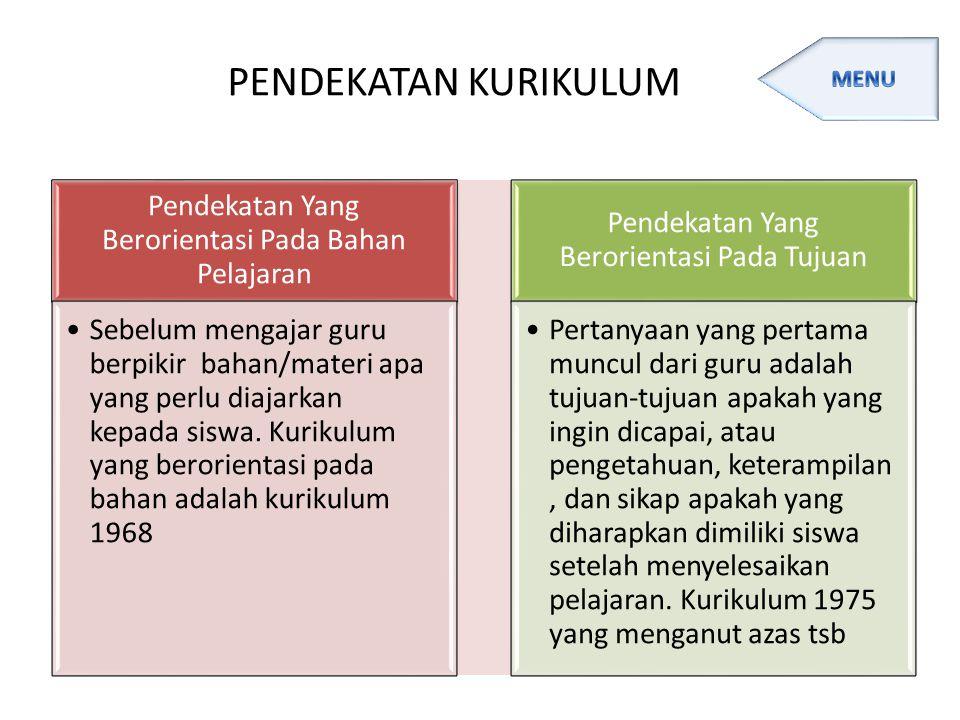 K RITERIA P ENELAAHAN BUKU TEKS Tujuan Menunjang tujuan pengajaran Bahasa Indonesia Bahan Tersusun logis dan sistematis Menyediakan latihan yang bervariasi Sesuai dengan kemampuan siswa Up to date Metode Memperkaya kegiatan kelas Berisi latihan yang bervariasi Instruksi mudah dipahami Evaluasi Terbuka untuk dinilai Mempunyai petunjuk penilaian Tingkat kesulitan bervariasi