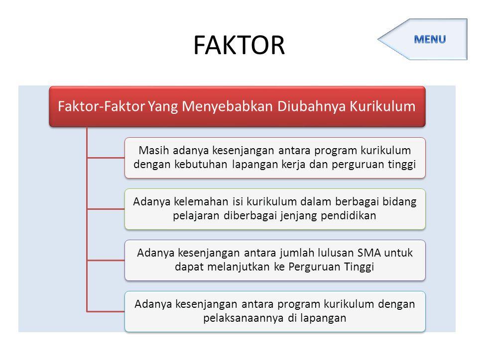 FAKTOR Faktor-Faktor Yang Menyebabkan Diubahnya Kurikulum Masih adanya kesenjangan antara program kurikulum dengan kebutuhan lapangan kerja dan pergur