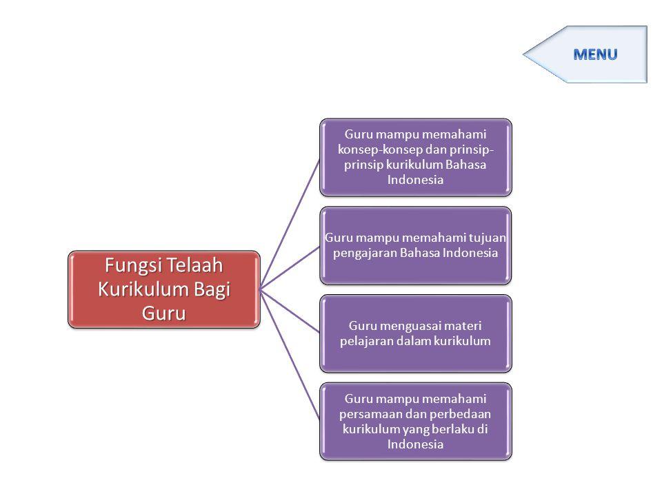 Fungsi Telaah Kurikulum Bagi Guru Guru mampu memahami konsep-konsep dan prinsip- prinsip kurikulum Bahasa Indonesia Guru mampu memahami tujuan pengajaran Bahasa Indonesia Guru menguasai materi pelajaran dalam kurikulum Guru mampu memahami persamaan dan perbedaan kurikulum yang berlaku di Indonesia