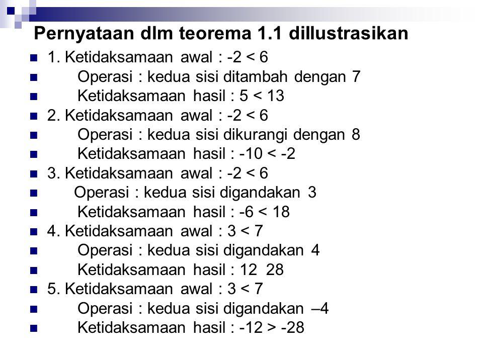 Pernyataan dlm teorema 1.1 diIlustrasikan 1. Ketidaksamaan awal : -2 < 6 Operasi : kedua sisi ditambah dengan 7 Ketidaksamaan hasil : 5 < 13 2. Ketida