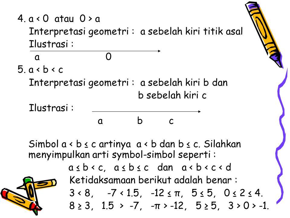 4. a a Interpretasi geometri : a sebelah kiri titik asal Ilustrasi : a 0 5. a < b < c Interpretasi geometri : a sebelah kiri b dan b sebelah kiri c Il