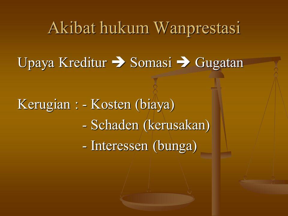 Akibat hukum Wanprestasi Upaya Kreditur  Somasi  Gugatan Kerugian : - Kosten (biaya) - Schaden (kerusakan) - Schaden (kerusakan) - Interessen (bunga