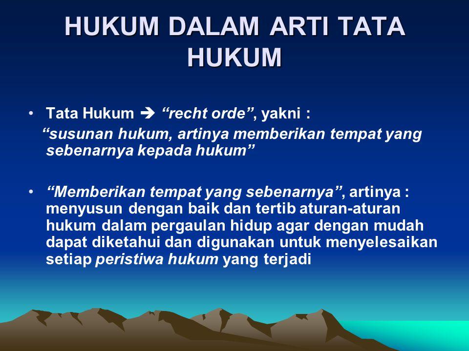 KAPAN LAHIRNYA TATA HUKUM INDONESIA .