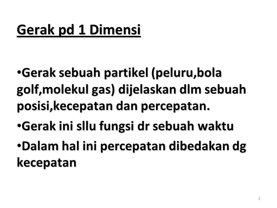 13 Contoh soal 2 2. Kasus spt no 1 di atas, tentukan posisi mobil pd 20 s? Solusi :