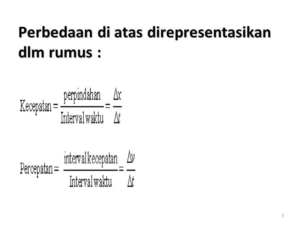 4 Persamaan gerak kinematik Dari persamaan di atas didptkan ; Dari persamaan di atas didptkan ; Percepatan sesaat = Dimana