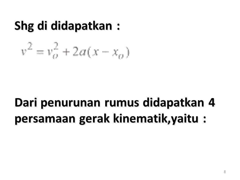 19 Karena x 1 = x 2 maka : Shg mobil bersamaan pd t=0 atau t=6,dg t=6 s,maka mobil bersamaan pd = 180m