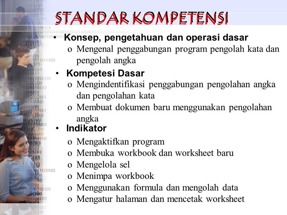 STANDAR KOMPETENSI Konsep, pengetahuan dan operasi dasar Kompetesi Dasar Indikator oMengenal penggabungan program pengolah kata dan pengolah angka oMe