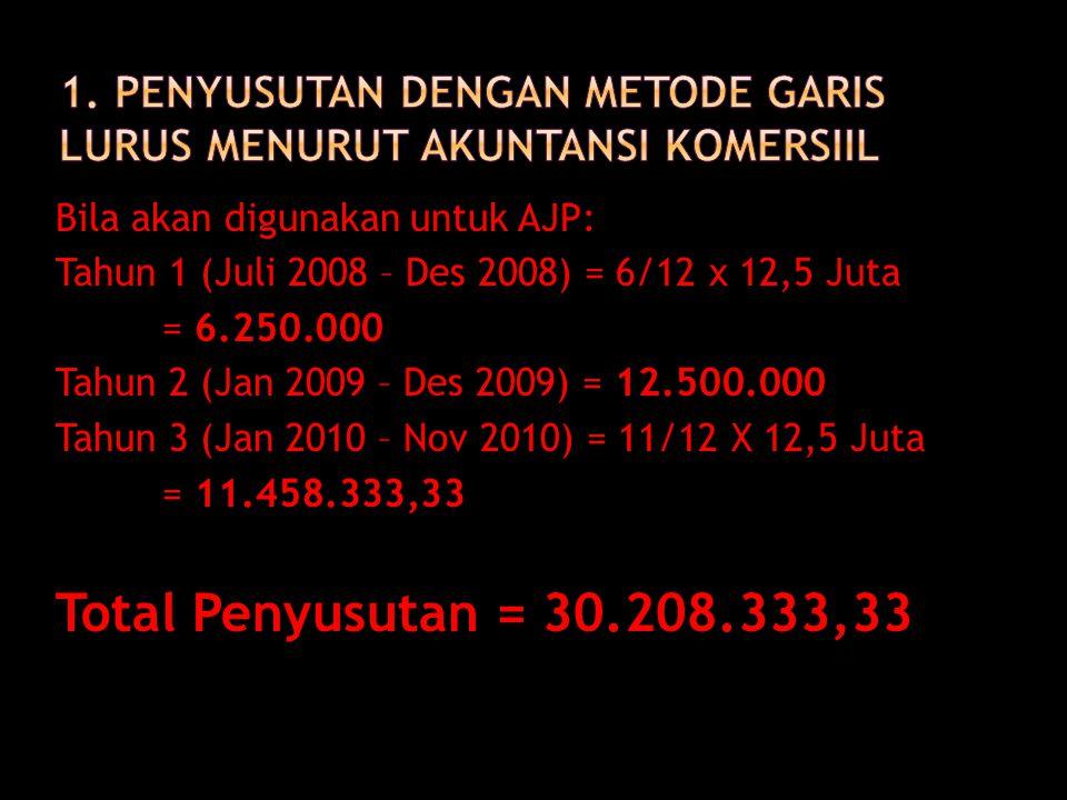 Bila akan digunakan untuk AJP: Tahun 1 (Juli 2008 – Des 2008) = 6/12 x 12,5 Juta = 6.250.000 Tahun 2 (Jan 2009 – Des 2009) = 12.500.000 Tahun 3 (Jan 2010 – Nov 2010) = 11/12 X 12,5 Juta = 11.458.333,33 Total Penyusutan = 30.208.333,33