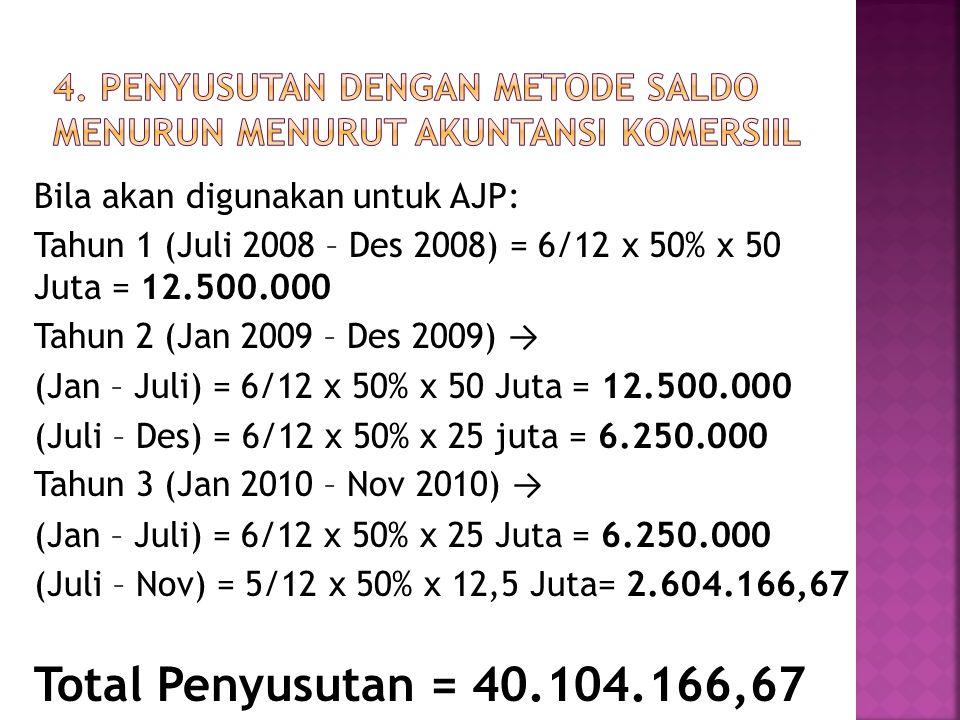 Bila akan digunakan untuk AJP: Tahun 1 (Juli 2008 – Des 2008) = 6/12 x 50% x 50 Juta = 12.500.000 Tahun 2 (Jan 2009 – Des 2009) → (Jan – Juli) = 6/12 x 50% x 50 Juta = 12.500.000 (Juli – Des) = 6/12 x 50% x 25 juta = 6.250.000 Tahun 3 (Jan 2010 – Nov 2010) → (Jan – Juli) = 6/12 x 50% x 25 Juta = 6.250.000 (Juli – Nov) = 5/12 x 50% x 12,5 Juta= 2.604.166,67 Total Penyusutan = 40.104.166,67