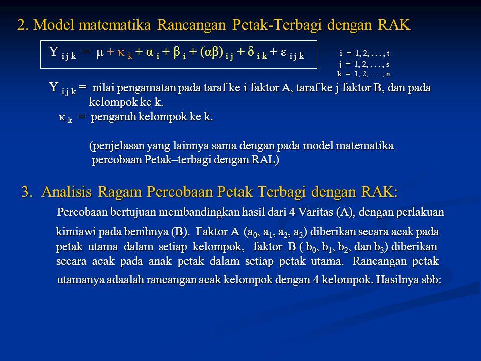 2. Model matematika Rancangan Petak-Terbagi dengan RAK 2. Model matematika Rancangan Petak-Terbagi dengan RAK Y i j k = μ + κ k + α i + β i + (αβ) i j