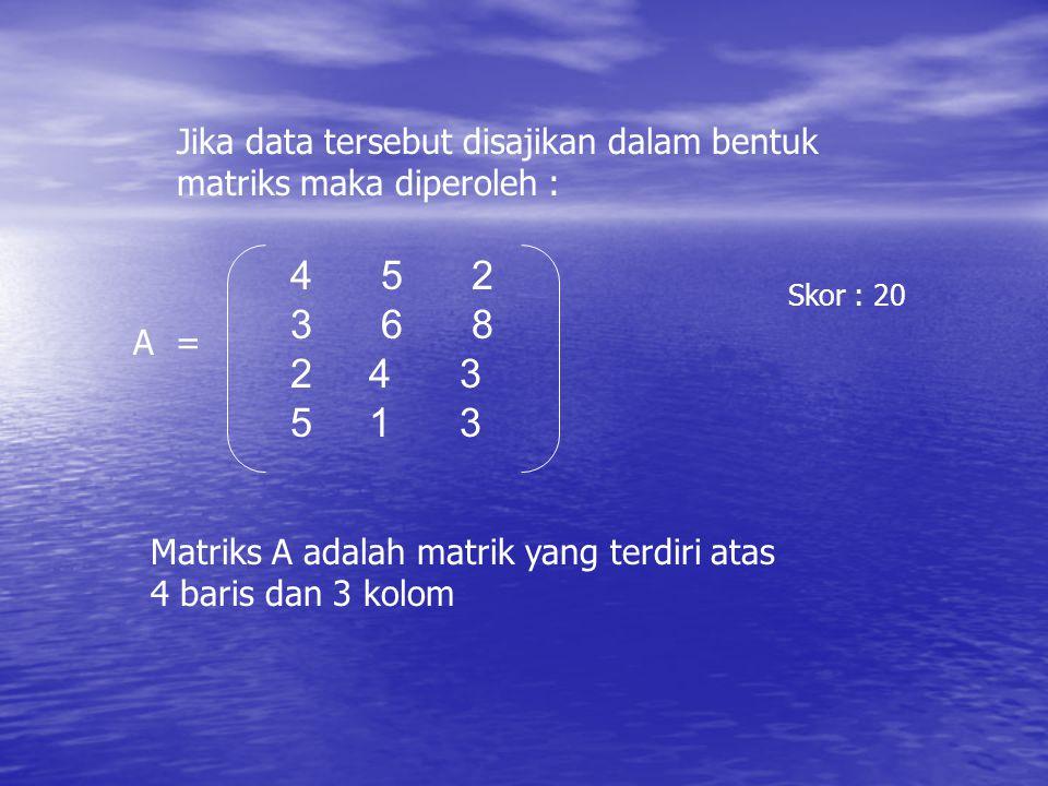 Jika data tersebut disajikan dalam bentuk matriks maka diperoleh : 4 5 2 3 6 8 2 4 3 5 1 3 A = Matriks A adalah matrik yang terdiri atas 4 baris dan 3 kolom Skor : 20