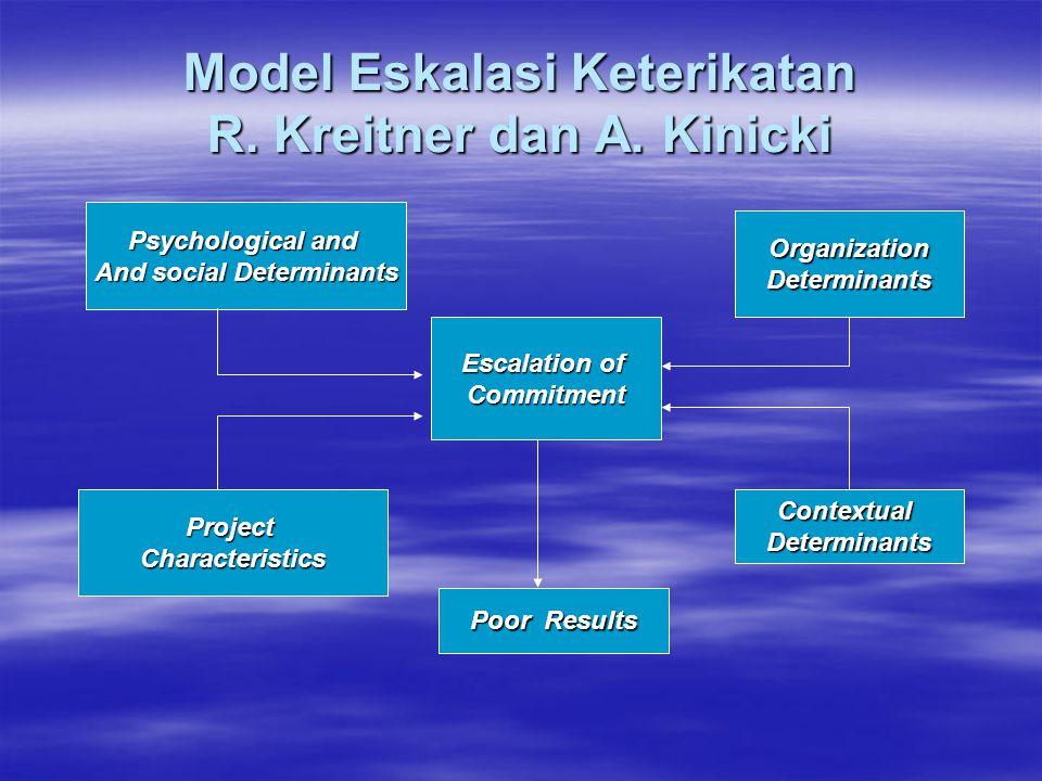Model Eskalasi Keterikatan R.Kreitner dan A.