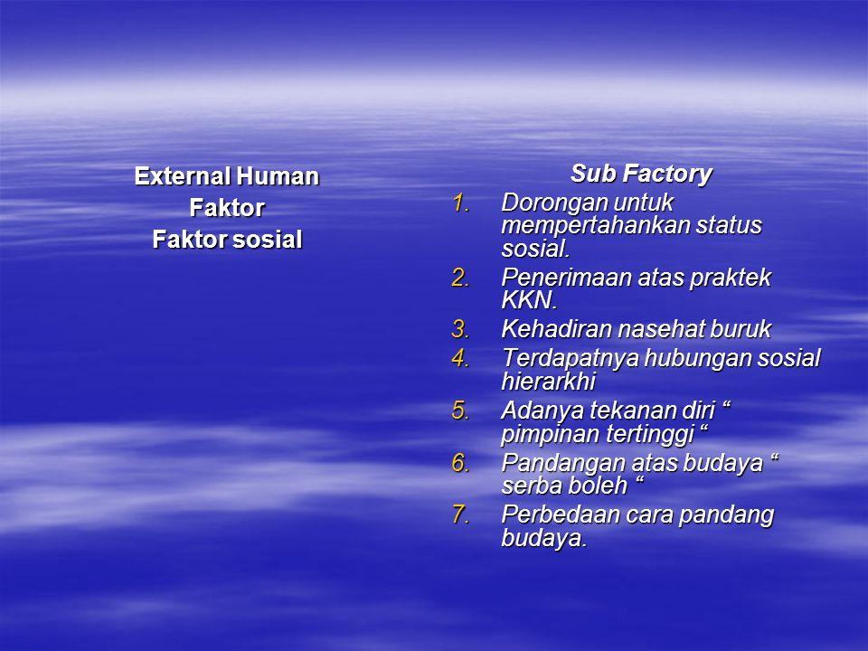 External Human Faktor Faktor sosial Sub Factory 1.Dorongan untuk mempertahankan status sosial.