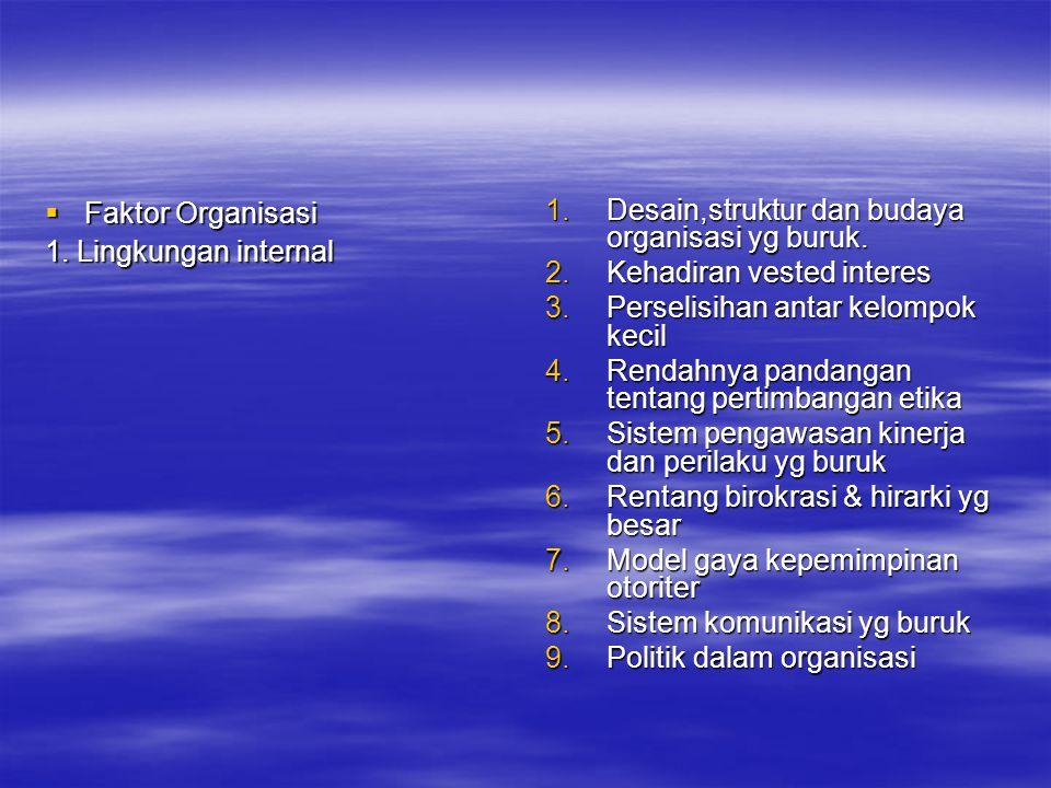  Faktor Organisasi 1.Lingkungan internal 1.Desain,struktur dan budaya organisasi yg buruk.