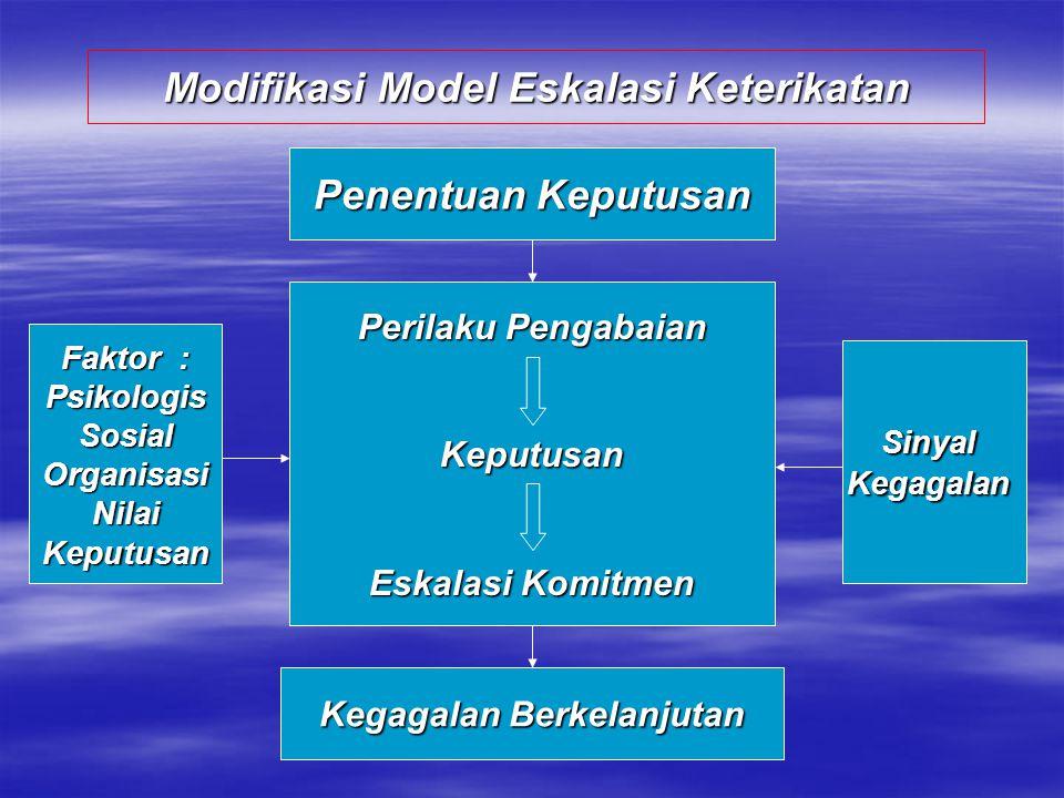 Penentuan Keputusan Perilaku Pengabaian Keputusan Eskalasi Komitmen Kegagalan Berkelanjutan Faktor : PsikologisSosialOrganisasiNilaiKeputusan SinyalKegagalan Modifikasi Model Eskalasi Keterikatan