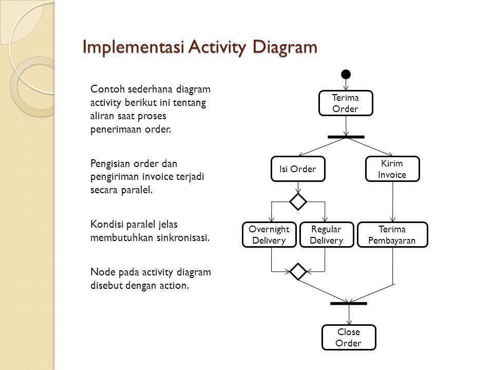 Implementasi Activity Diagram Contoh sederhana diagram activity berikut ini tentang aliran saat proses penerimaan order. Pengisian order dan pengirima