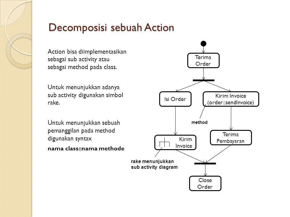 Decomposisi sebuah Action Action bisa diimplementasikan sebagai sub activity atau sebagai method pada class. Untuk menunjukkan adanya sub activity dig