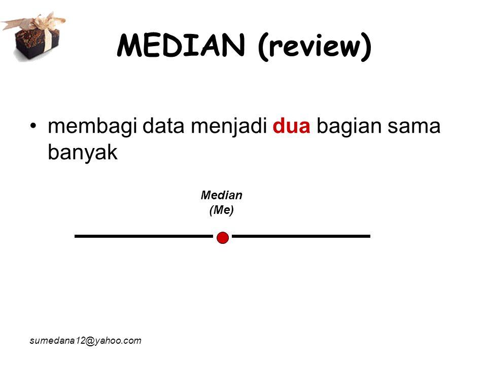 sumedana12@yahoo.com MEDIAN (review) membagi data menjadi dua bagian sama banyak Median (Me)