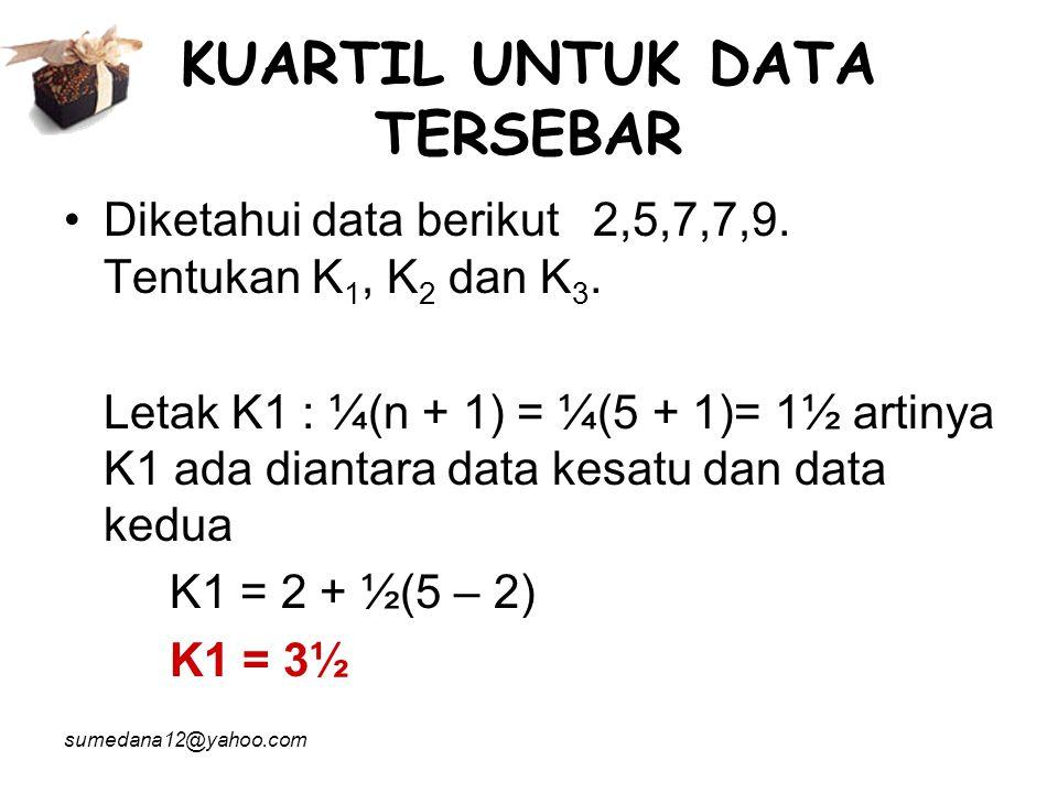 sumedana12@yahoo.com KUARTIL UNTUK DATA TERSEBAR Diketahui data berikut2,5,7,7,9.
