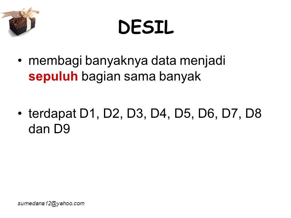 sumedana12@yahoo.com DESIL membagi banyaknya data menjadi sepuluh bagian sama banyak terdapat D1, D2, D3, D4, D5, D6, D7, D8 dan D9