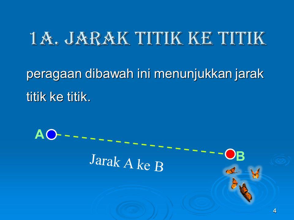 Pada bab ini kita akan membahas 3 1. Jarak Titik a. titik ke titik, b. titik ke garis, c. titik ke bidang, 2. Jarak Garis a. garis ke garis, b. garis