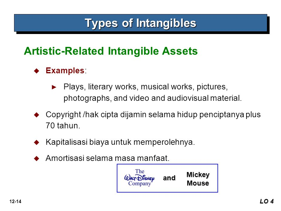 12-14 Types of Intangibles Artistic-Related Intangible Assets  Examples: ► Plays, literary works, musical works, pictures, photographs, and video and