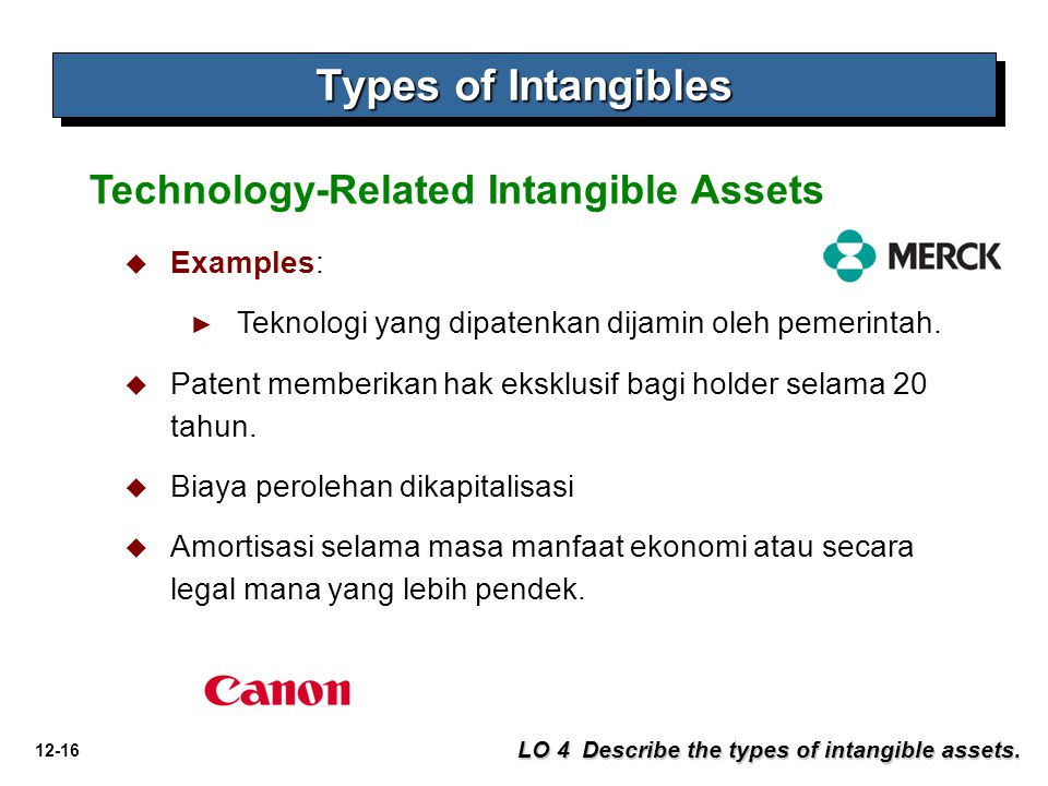12-16 Types of Intangibles LO 4 Describe the types of intangible assets. Technology-Related Intangible Assets  Examples: ► Teknologi yang dipatenkan