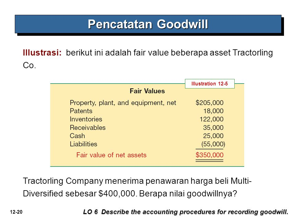 12-20 Illustrasi: berikut ini adalah fair value beberapa asset Tractorling Co. Pencatatan Goodwill LO 6 Describe the accounting procedures for recordi