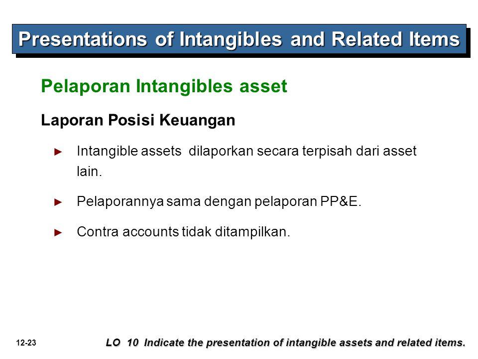 12-23 Laporan Posisi Keuangan ► Intangible assets dilaporkan secara terpisah dari asset lain. ► Pelaporannya sama dengan pelaporan PP&E. ► Contra acco