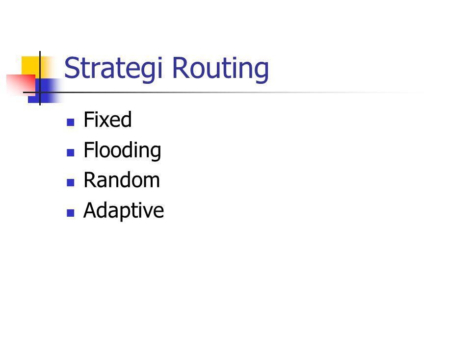 Fixed Routing Satu rute permanen untuk setiap pasangan sumber sampai tujuan Menentukan route menggunakan algoritma biaya termurah (appendix 10A) Route fixed, sedikitnya sampai suatu perubahan di (dalam) topologi jaringan