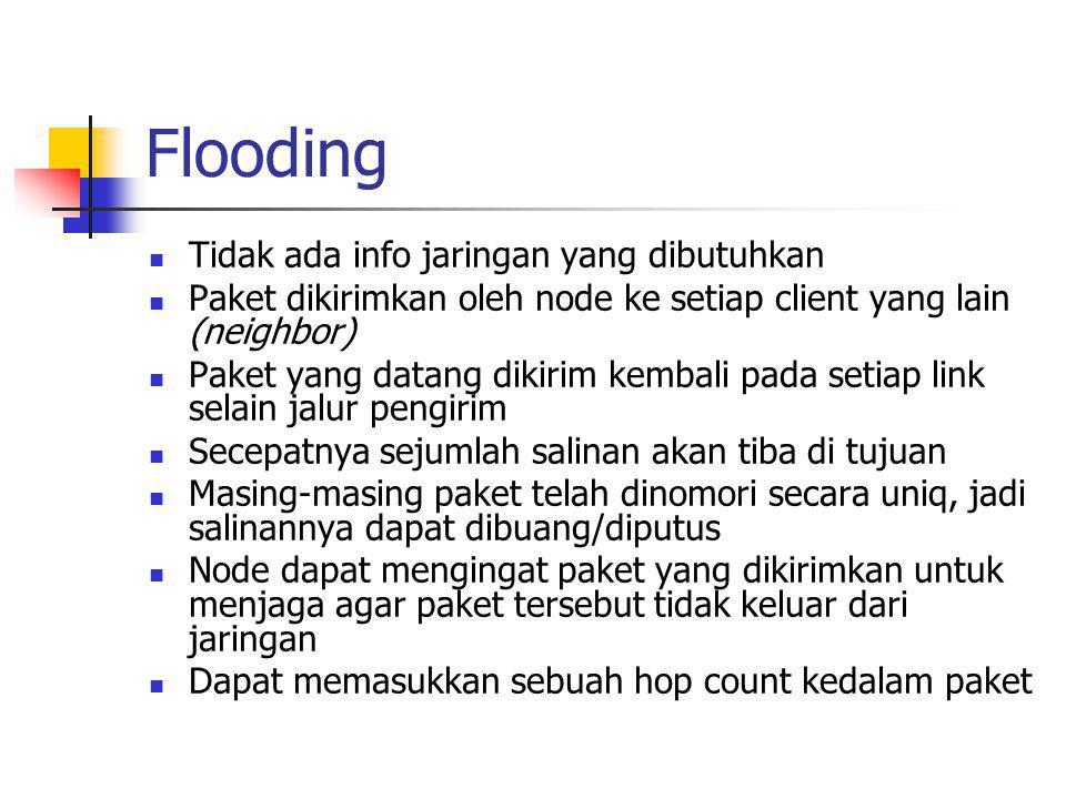 Contoh Flooding
