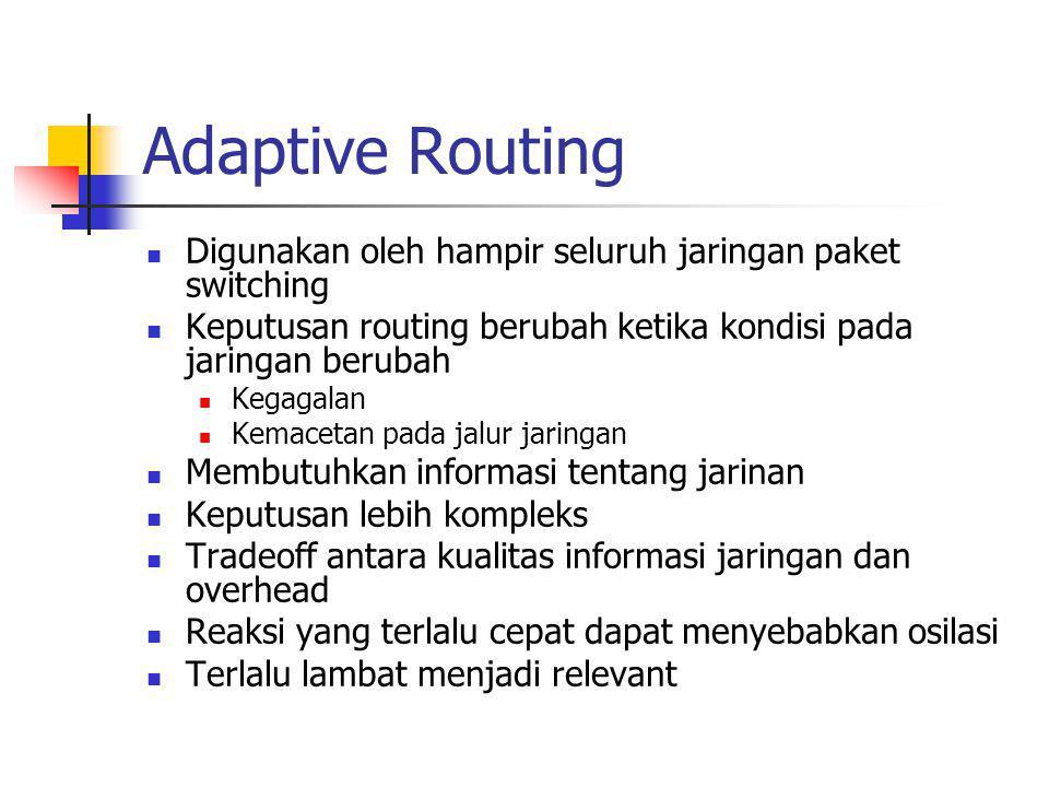 Adaptive Routing - Advantages Performance lebih baik Aid congestion control (Lihat bab 13) Sistem yang kompleks Mungkin tidak ssuai dengan teori