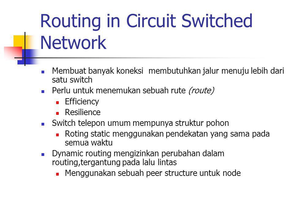 Alternate Routing Rute yang memungkinkan antara end offices yang ditentukan Membantu switch dalam memilih rute yang cocok Route yang dicatat berdasar preference order Perbedaan pengesetan dari rute (route) mungkin digunakan/dipakai pada waktu yang berbeda