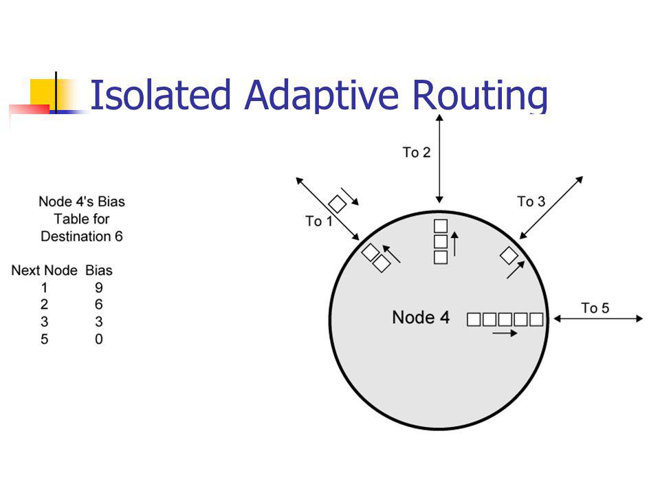 Isolated Adaptive Routing
