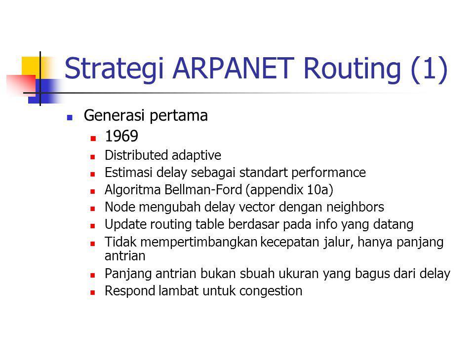 Strategi ARPANET Routing (2) Generasi kedua 1979 Penggunaan delay sebagai standart performance Delay dapat diukur secara langsung Menggunakan algoritma Dijkstra(appendix 10a) Good under light dan medium loads Jika terjadi heavy loads, terjadi sedikit hubungan antara reported delay dan hal-hal sebelumnya