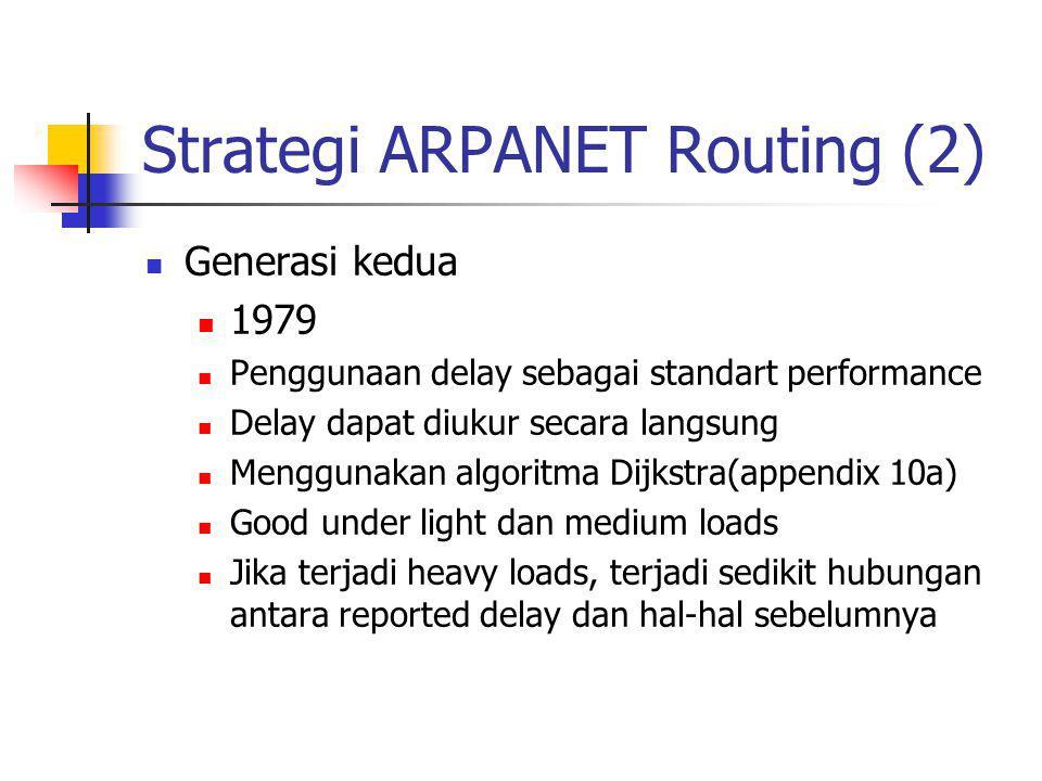 Strategi ARPANET Routing (3) Generasi ketiga 1987 Biaya perhitungan link dirubah Ukuran rata-rata delay tidak lebih dari 10 detik Normalnya berbasis pada current value dan previous results