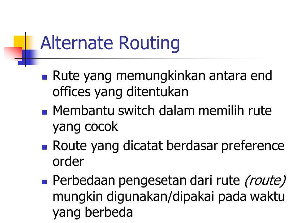 Diagram Alternate Routing