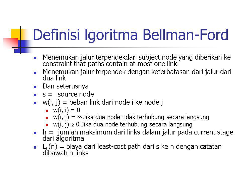 Metode algoritma Bellman- Ford Step 1 [Inisialisasi] L 0 (n) = , for all n  s L h (s) = 0, for all h Step 2 [Update] For each successive h  0 For each n ≠ s, compute L h+1 (n)= min j [L h (j)+w(j,n)] Menghubungkan n dengan predecessor node j yang menghasilkan minimum Mengeliminasi koneksi yang lain pada n dengan predecessor node yang berbeda yang terbentuk pada iterasi sebelumnya Jalur dari s ke n berakhir dengan link dari j ke n