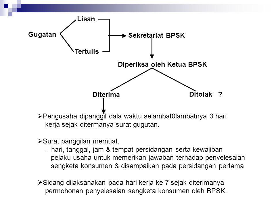 Gugatan Lisan Tertulis Sekretariat BPSK Diperiksa oleh Ketua BPSK Diterima Ditolak ?  Pengusaha dipanggil dala waktu selambat0lambatnya 3 hari kerja
