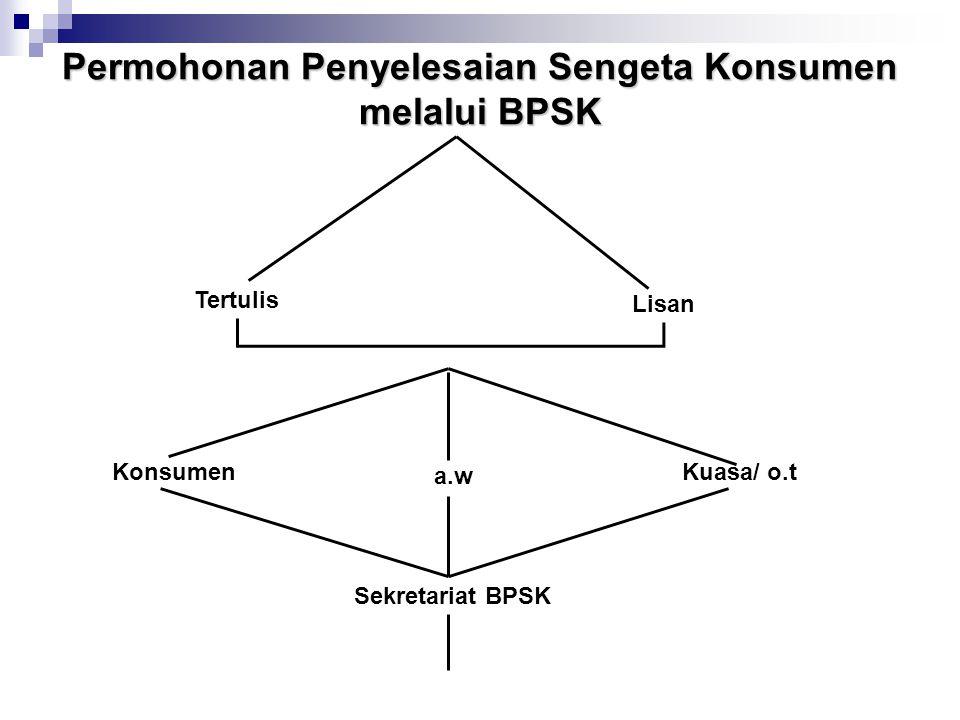 Permohonan Penyelesaian Sengeta Konsumen melalui BPSK Tertulis Lisan Konsumen a.w Kuasa/ o.t Sekretariat BPSK