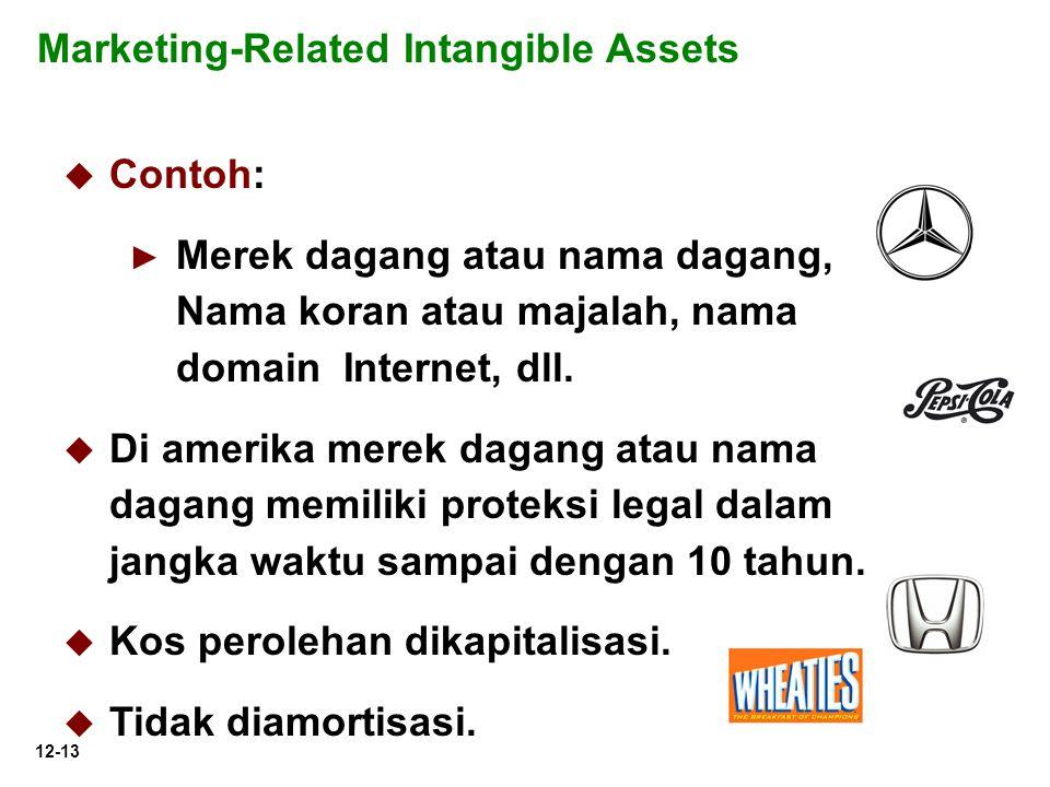 12-13 Marketing-Related Intangible Assets   Contoh: ► ► Merek dagang atau nama dagang, Nama koran atau majalah, nama domain Internet, dll.   Di am