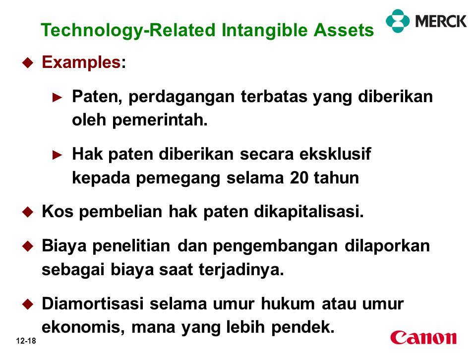 12-18 Technology-Related Intangible Assets   Examples: ► ► Paten, perdagangan terbatas yang diberikan oleh pemerintah. ► ► Hak paten diberikan secar
